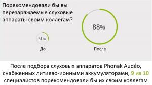 Phonak-recharge-1