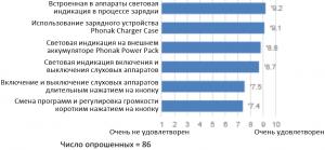 Phonak-recharge-3